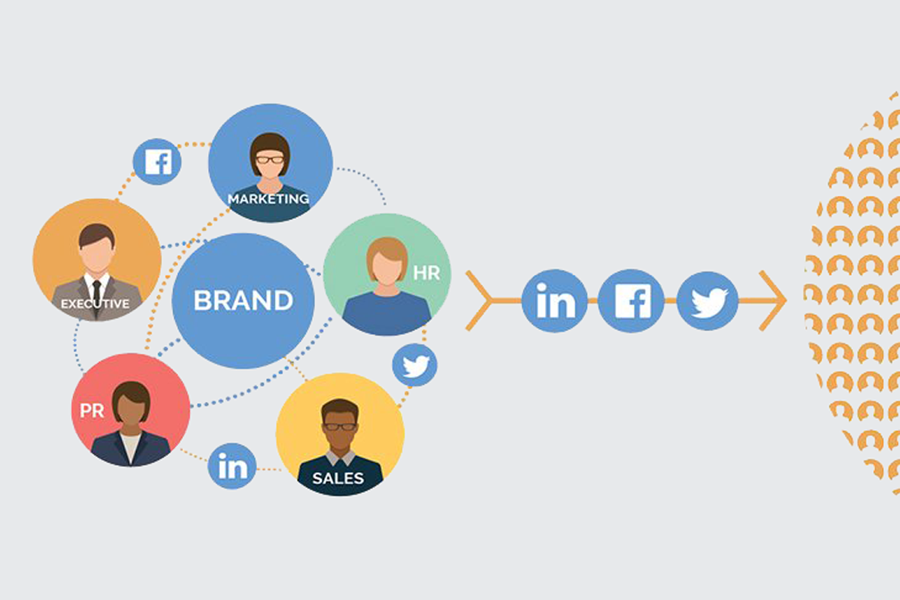 Social Employees | Miki Plichta 6